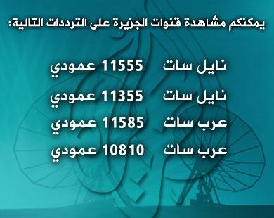 تردد قناة الجزيرة عربسات تردد قناة رؤيا الأردنية Roya 2019 نايلسات عربسات بدون تشويش