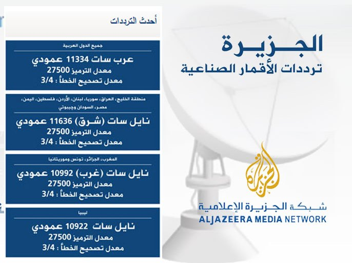 تردد قناة الجزيرة على نايل سات 2020