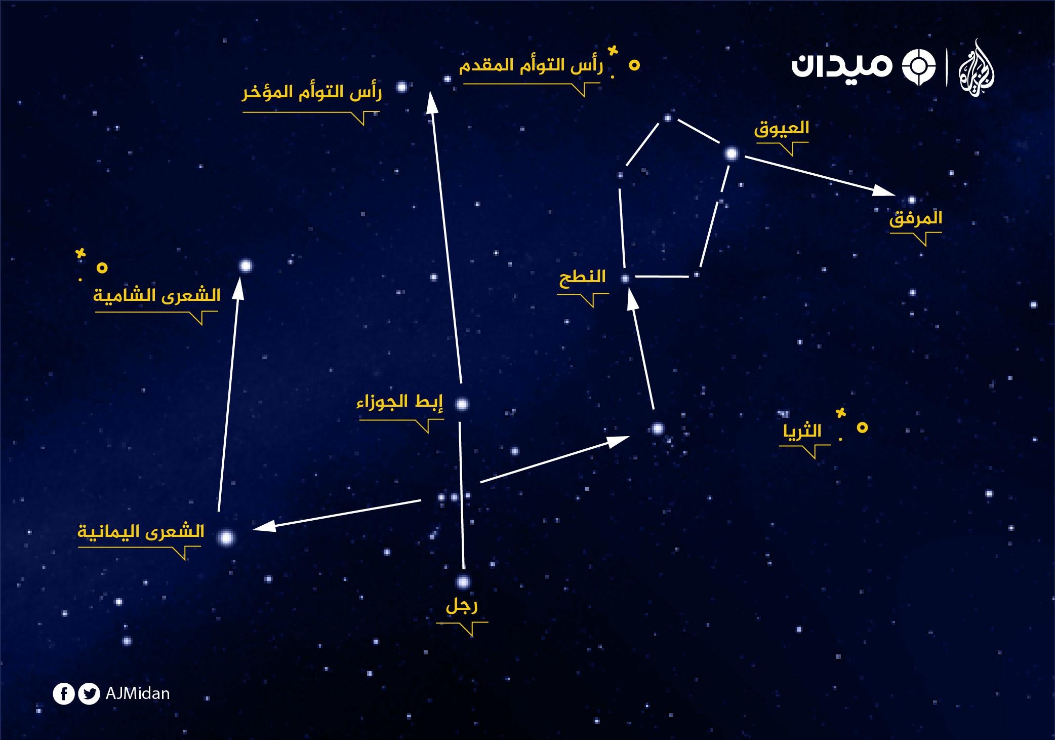 دليلك لقراءة نجوم السماء في فصل الشتاء