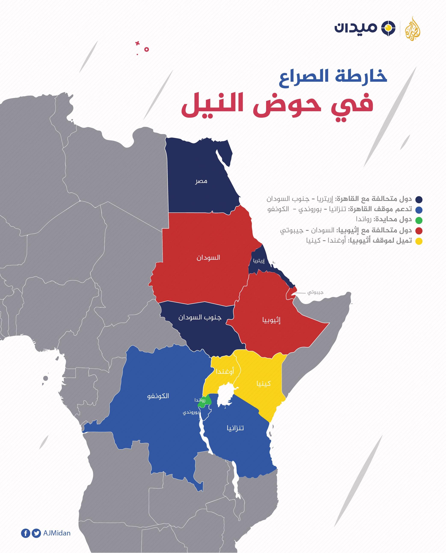 11 دولة منخرطة من سيربح حرب المياه بحوض النيل