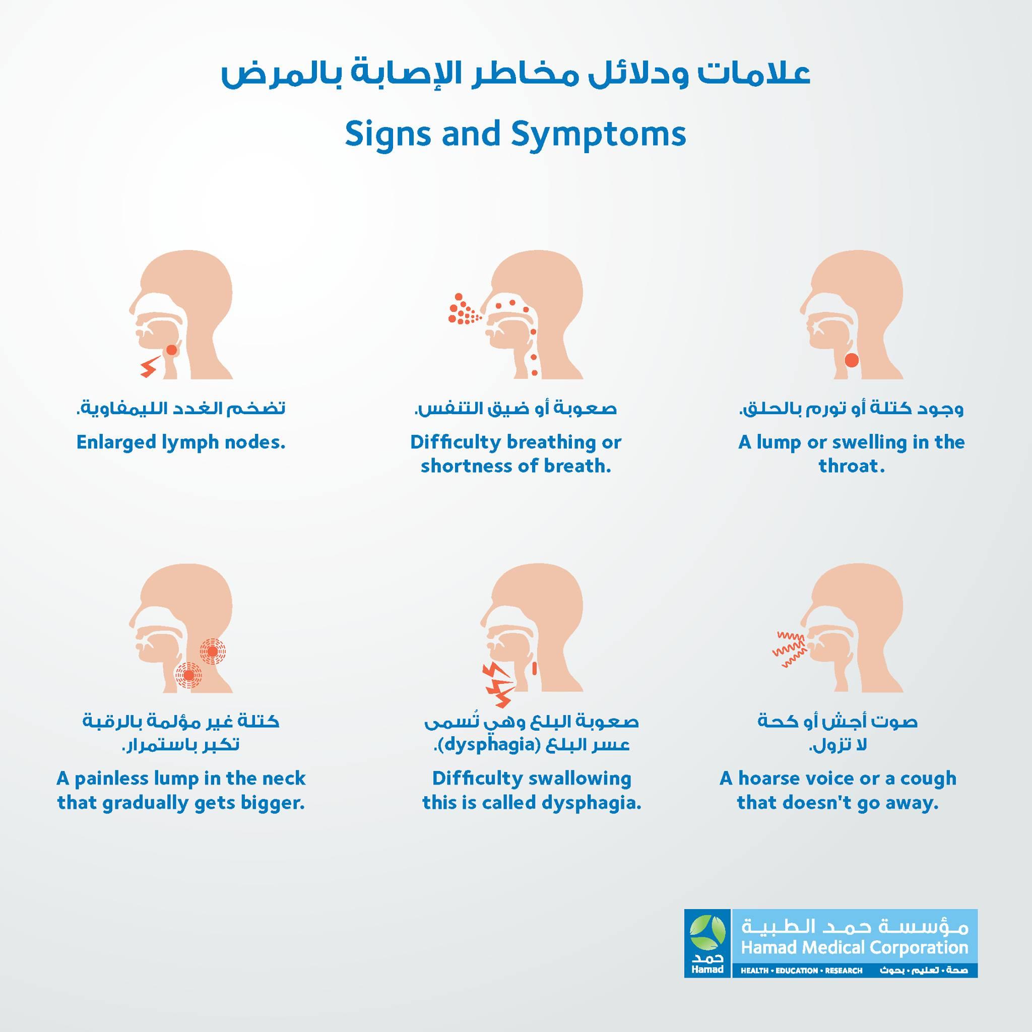 سرطان الغدة الدرقية الأسباب والأعراض والعلاج