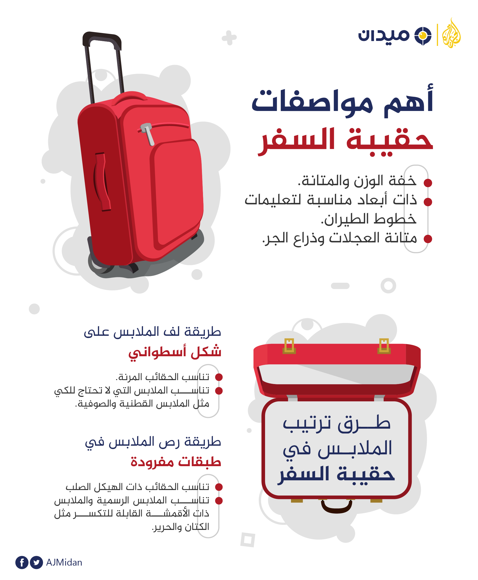 اتفاق بيو منزل ابعاد الحقائب على الخطوط السعودية Ballermann 6 Org