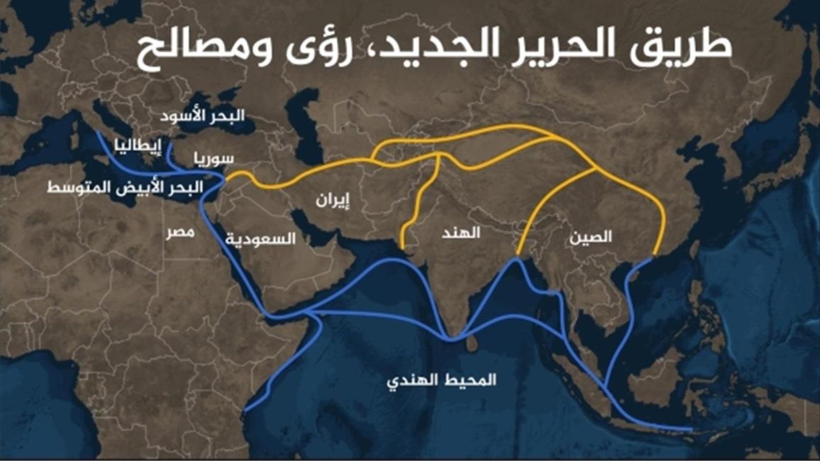 مشروع الحزام والطريق في منطقة الخليج: تناقضاته وانعكاساته على الدور الصيني