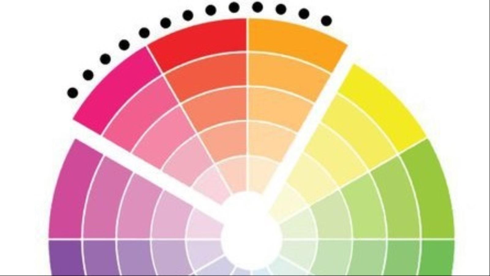 طرق مجربة كيف تستخدم دائرة اللون في الديكور