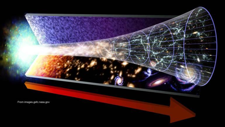 هل الكون مسطح ام كروي ؟ ما هو الكون ؟ و ماذا يوجد خارج حدود الكون التي نعرفها؟