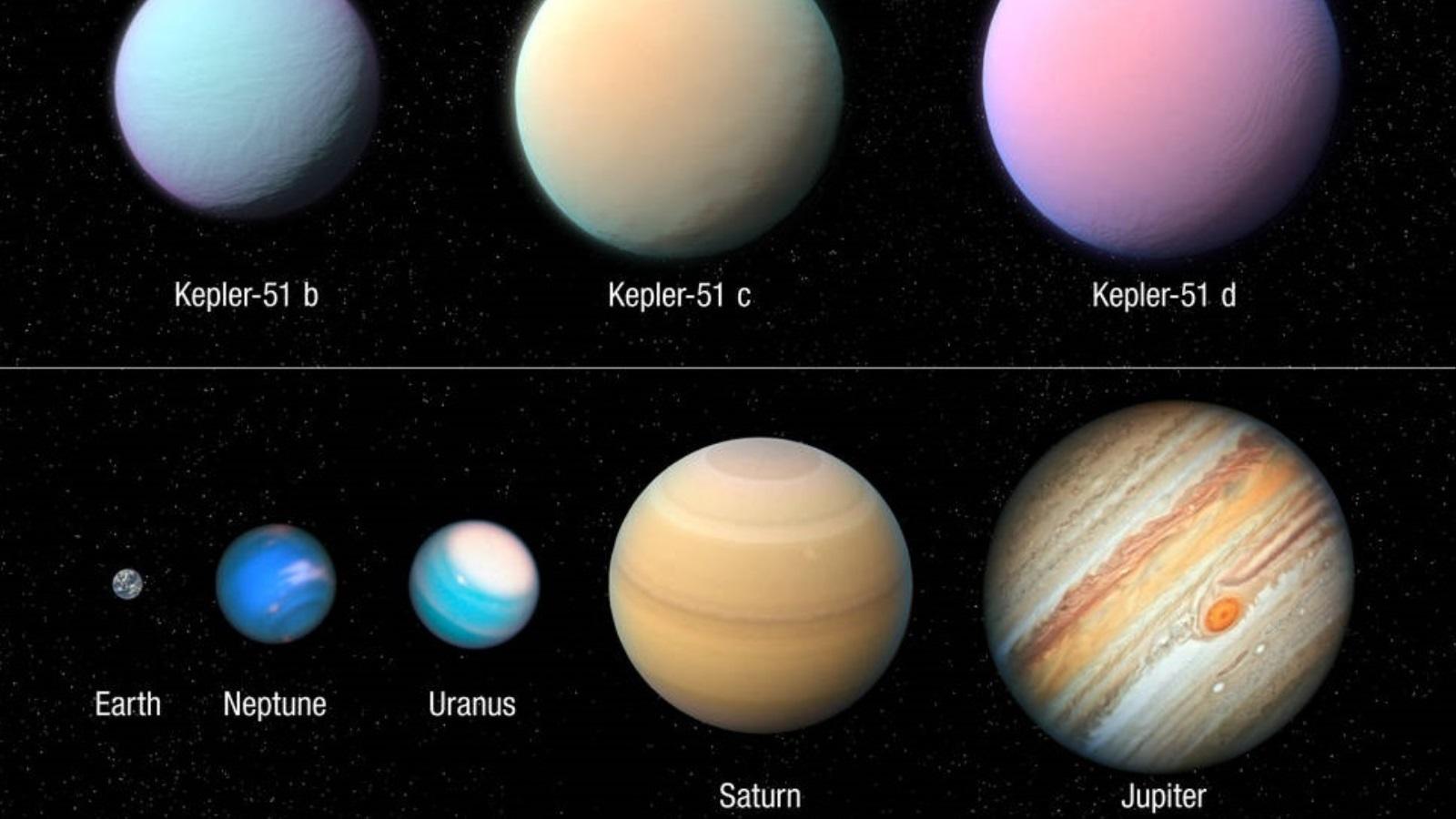 نوع فريد من الكواكب الخارجية يشبه غزل البنات