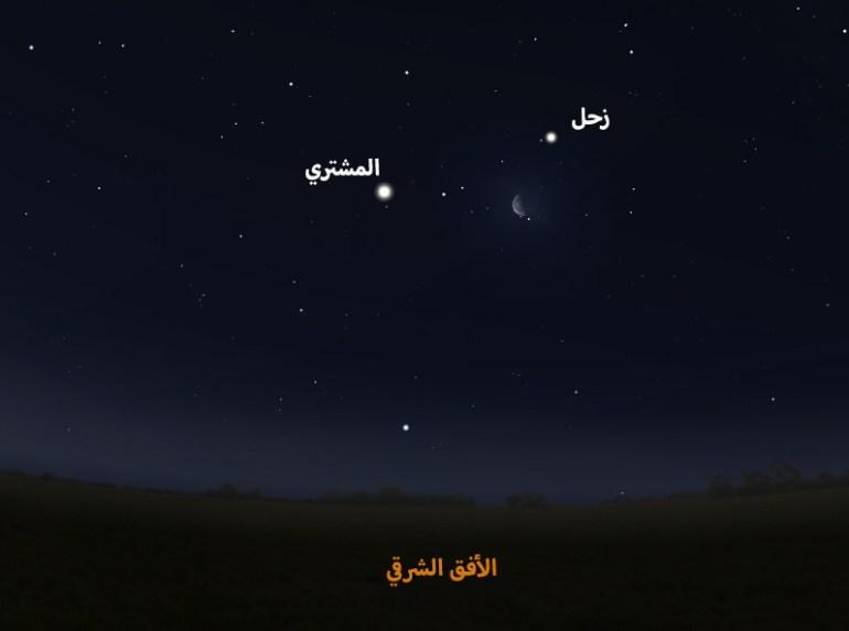 أهم الأحداث الفلكية في شهر رمضان 2021