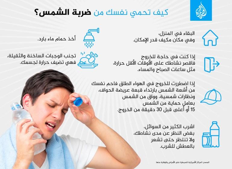 ضربة الشمس والضربة الحرارية: الأعراض والعلاج